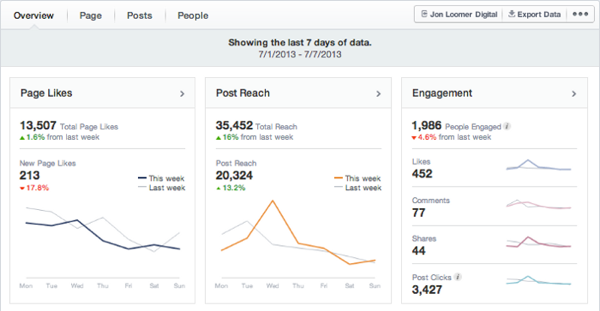 facebook-metriken-neu